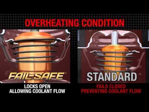 Motorad 822-226 Housing Thermostat