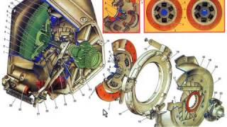 Общие сведения об устройстве автомобиля ® 360p