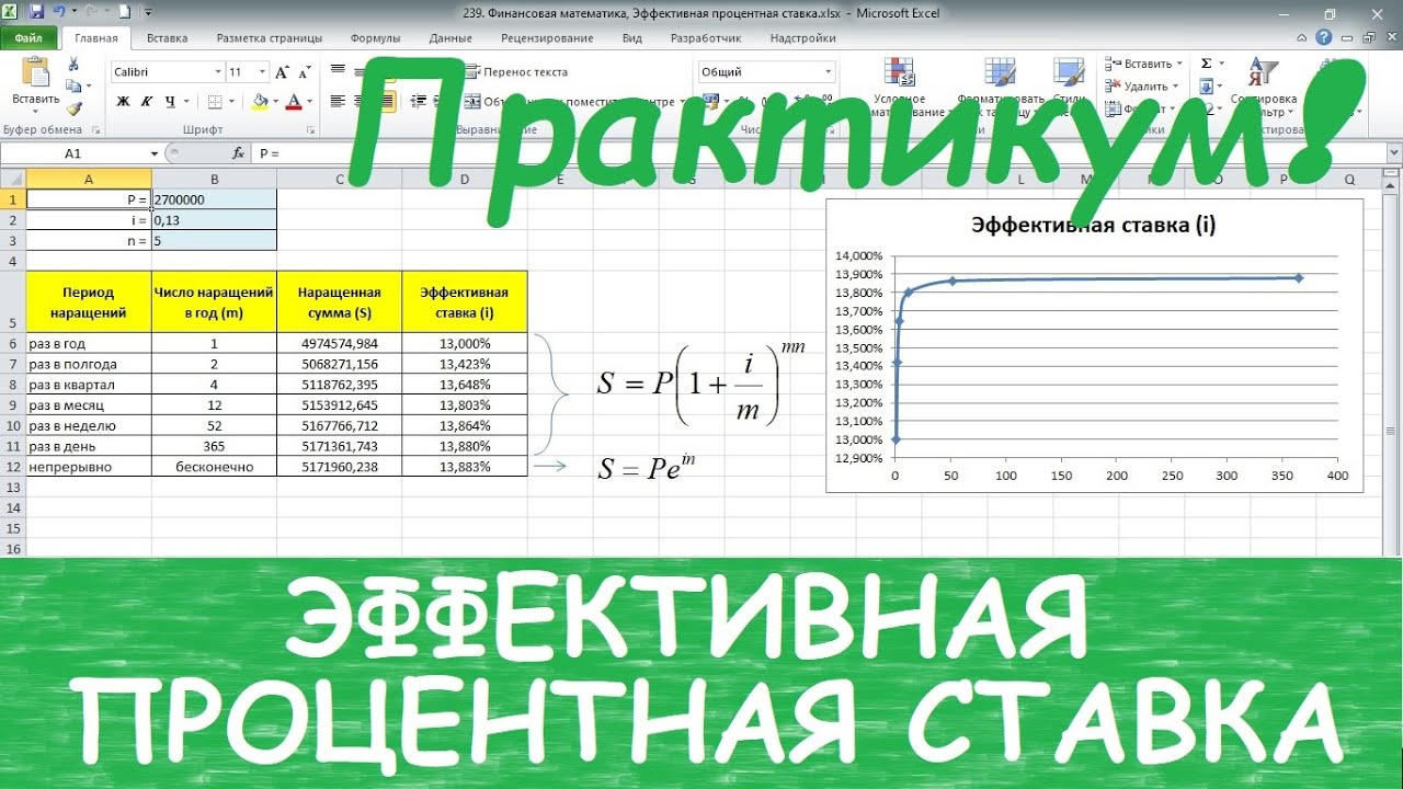 Финансовая математика, часть 6. Практикум по эффективной процентной ставке