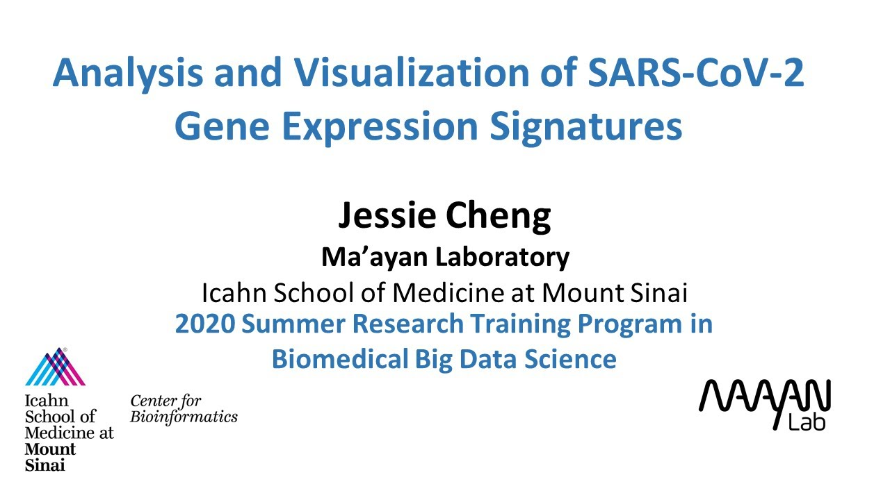 Analysis and Visualization of SARS-CoV-2 Gene Expression Signatures