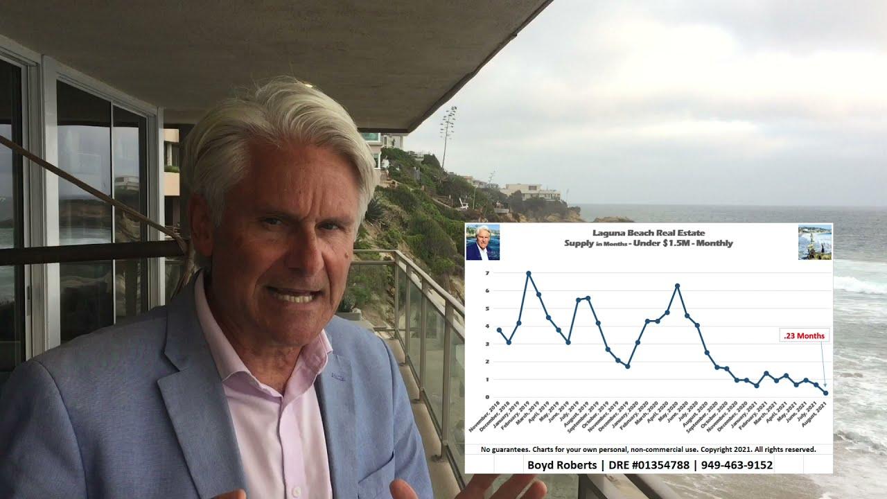 My Take on the August 2021 Laguna Beach Real Estate Market