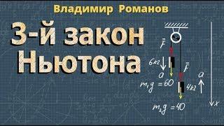 ТРЕТИЙ ЗАКОН НЬЮТОНА Романов