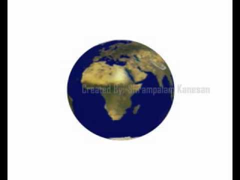 International Organization for Migration(IOM)