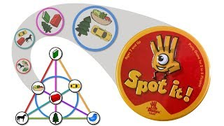 The Math Behind Spot it!