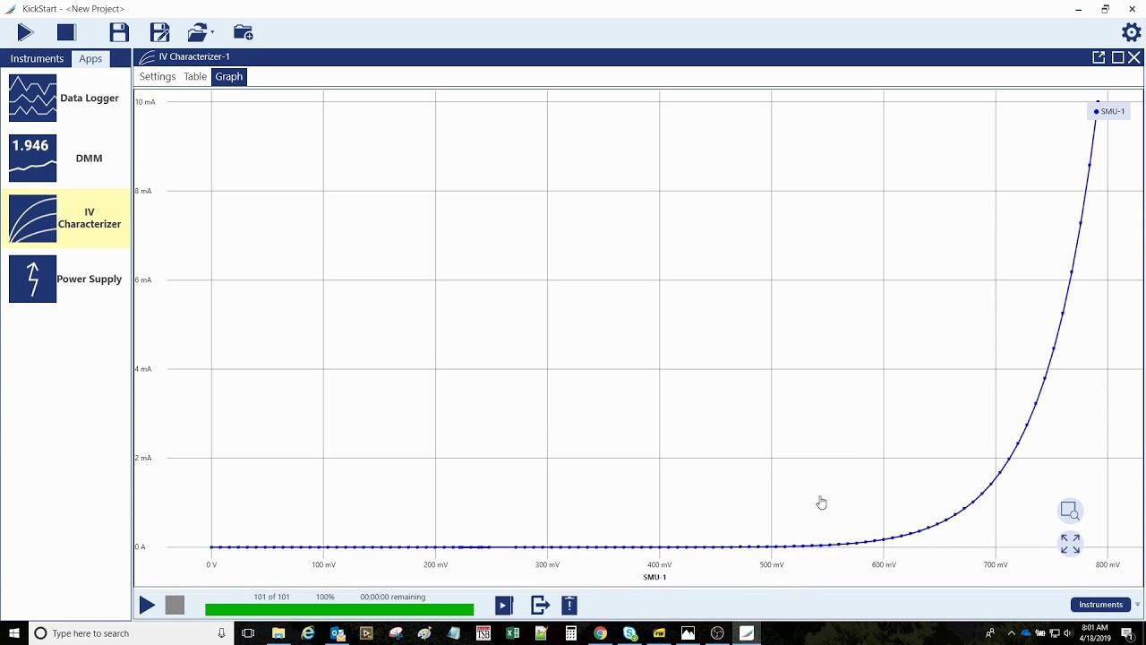 Introduction to KickStart using Model 2450 SourceMeter