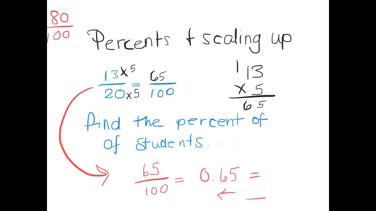 6th Math: Percents Scaling Up - YouTube