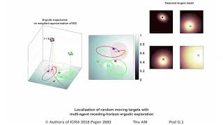 Real-Time Area Coverage and Target Localization Using Receding-Horizon Ergodic Exploration