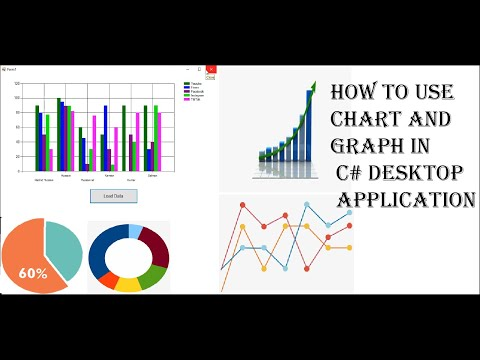 how to link chart /  graph with database c# windows form application