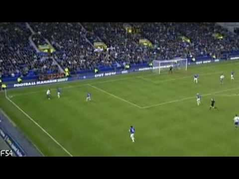MoTD Goal of the Month December 2006
