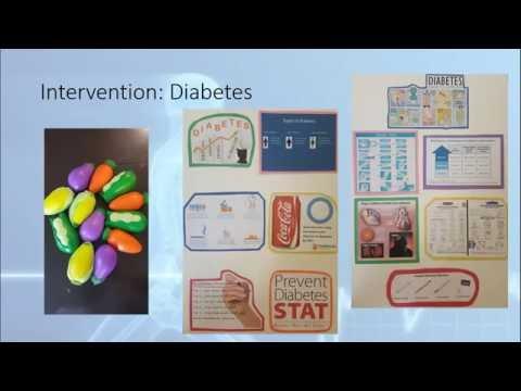 Health Education Classes Presentation
