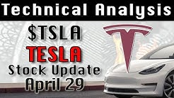 TESLA : TSLA : Apr-29 : Update Technical Analysis Chart
