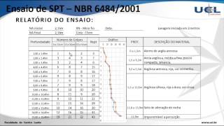 OTF VID 02 07   Resultados do SPT
