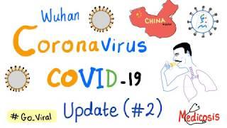 Coronavirus Covid-19 Update #2 🦠😷 Sars-cov-2