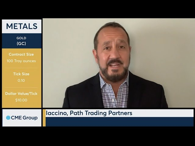 September 17 Metals Commentary - Bob Iaccino