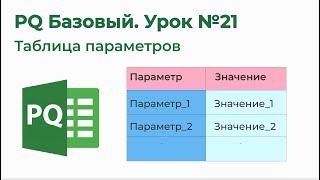 Обучение Excel Power Query на 1-2-3. Модуль 2. Основные операции 14. Таблица параметров