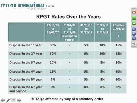 RPGT Rates