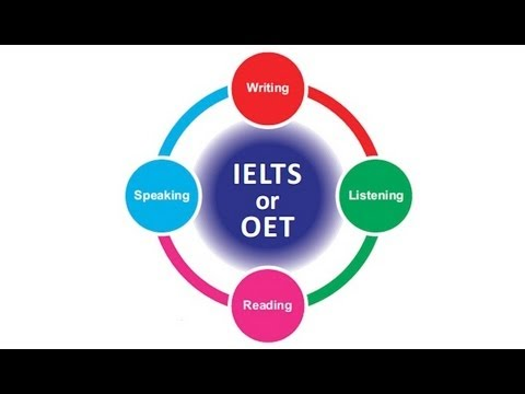 OET Preparation Adelaide
