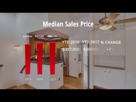 San Diego Housing Market Report January - April 2017, Keller Williams