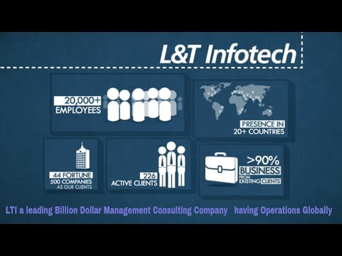 L&T Infotech (LTI) - An Introduction | A Management Consulting Company