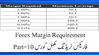 Forex Margin/Leverage - Part 10 Forex Complete Course