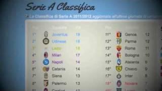 Serie A Classifica - Giornata n° 10 - 2011/2012