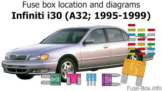Fuse box location and diagrams: Infiniti i30 (1995-1999) - YouTubeYouTube