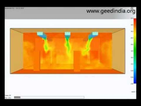 Chilled Beam Hvac System Cfd Simulation Youtube