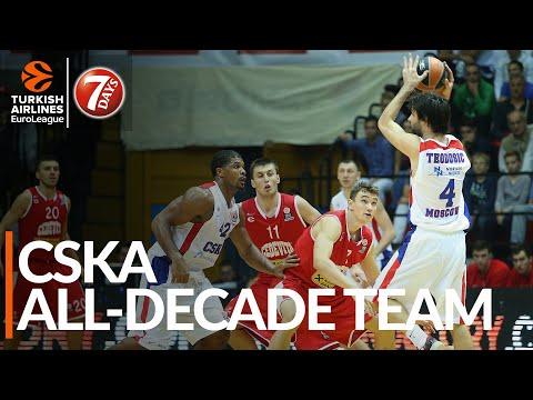 Fans Choice All-Decade Team: CSKA Moscow
