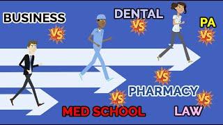 Competitiveness of Med School vs Pharmacy vs Dental vs PA vs Business vs Law