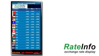 Forex Rate Display Software