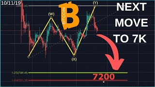 WILL BITCOIN SEE 7K ON THIS DROP!? MASSIVE DUMP INCOMING TO !?