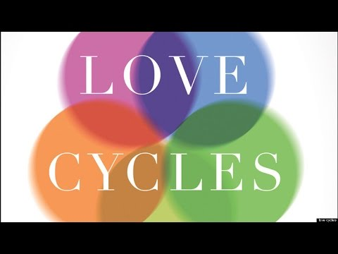 Love Cycles Linda Carroll The Justbernard Show Youtube