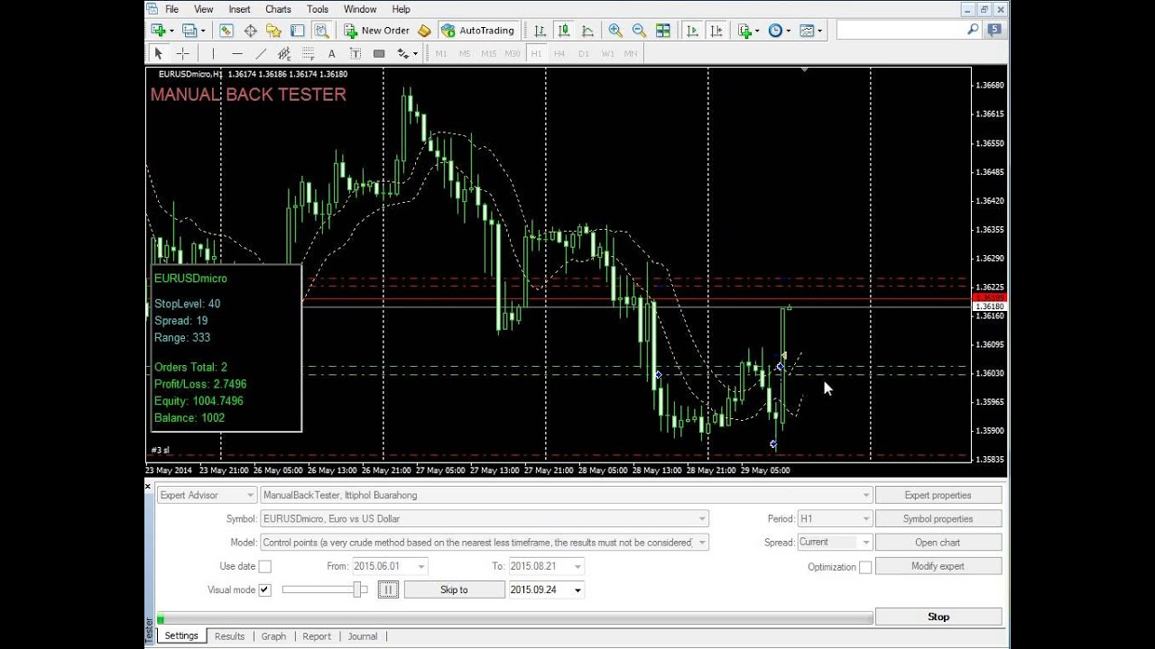 Manual testing metatrader 8v