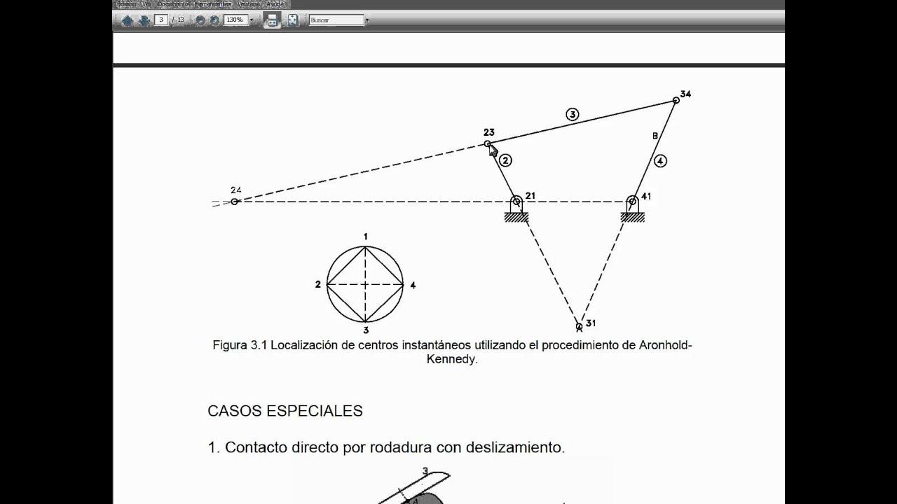 teorema de Kennedy.mp4 - YouTube