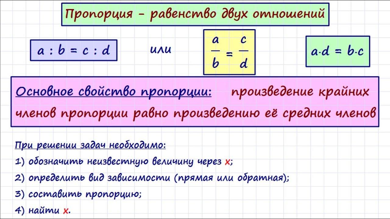 Задачи на пропорции 7 класс с решением решение задачи ал каши