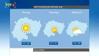 RTF.1-Wetter 25.07.2020
