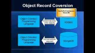 MongoDB Tutorial 1 What is MongoDB?