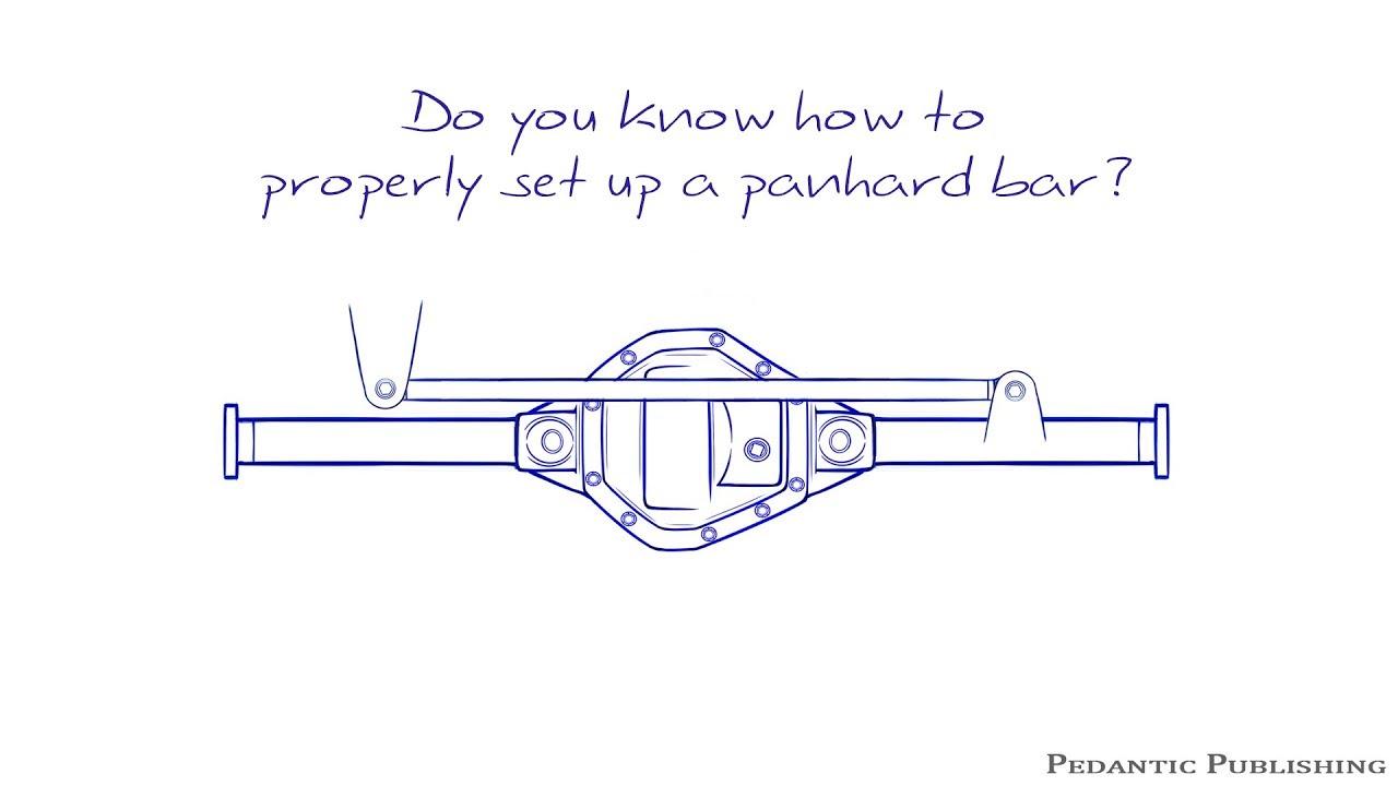 medium resolution of how to set up a panhard bar
