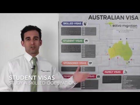 Visas to Australia – Call Salvo Migration on 1300 644 788