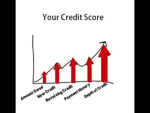 Credit Score Myths | Upgrade My Credit - 817-886-0302