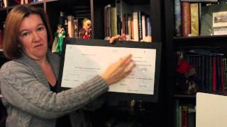 Richard III DNA Findings - Clearing up some misunderstandings