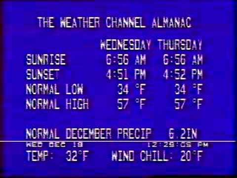 Local Forecast L Flavor 1996