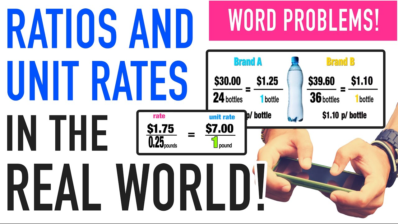 ☆ Apply Unit Rates and Ratios in the Real World | Common Core Math ...