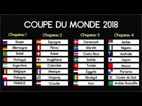 tirage au sort coupe du monde 2018 pronostics youtube. Black Bedroom Furniture Sets. Home Design Ideas