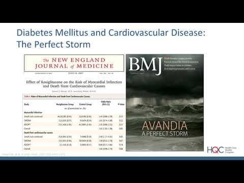 Cardiovascular Disease Burden in Type 2 Diabetes: Strategies to Improve Outcomes