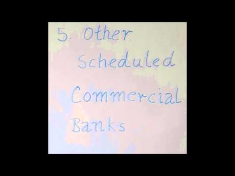Commercial , Scheduled and Cooperative Banks- An Introduction in Hindi