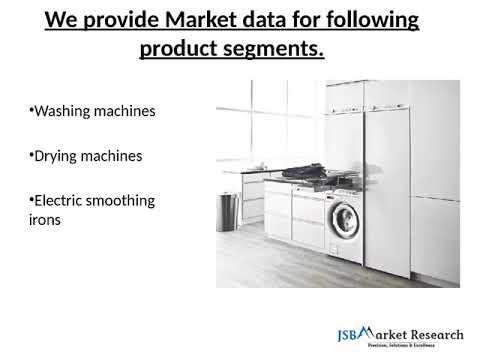 Domestic Laundry Appliance Market 2021 Switzerland | Electronics Market Research