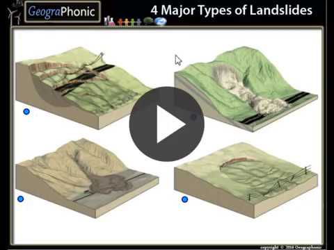 4 Major Types Of Landslides Earthflow Slump Deris Flow Mudflow