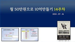 월50만원10억만들기14주차_VR개선공식적용