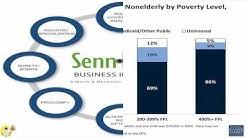 Pmi on fha loan - loan insurance